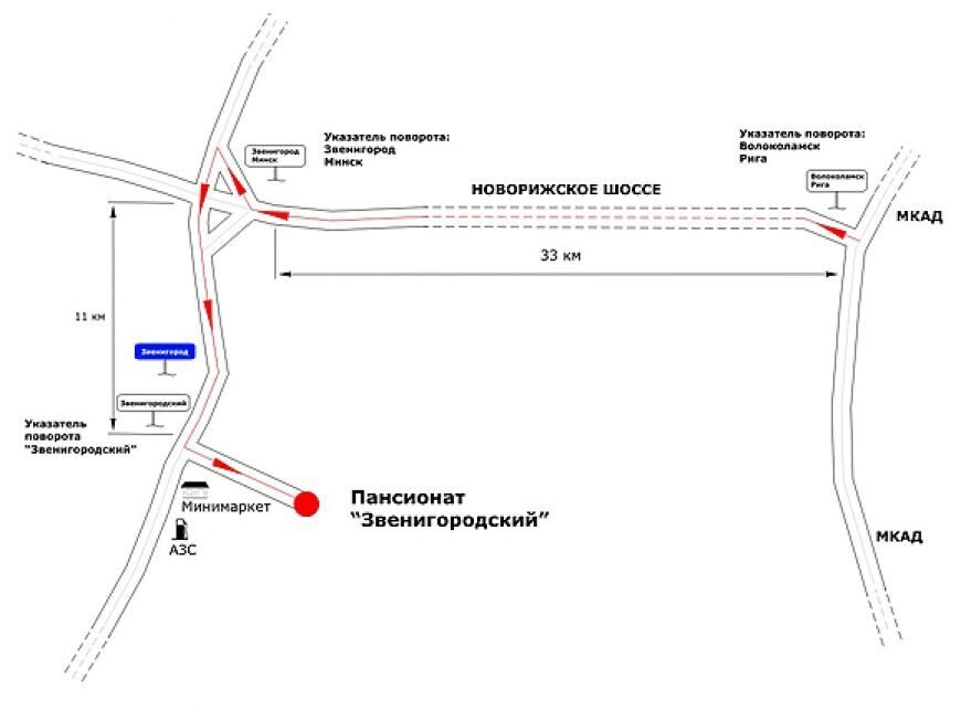 Схема проезда и расстояние на автомобиле от и до